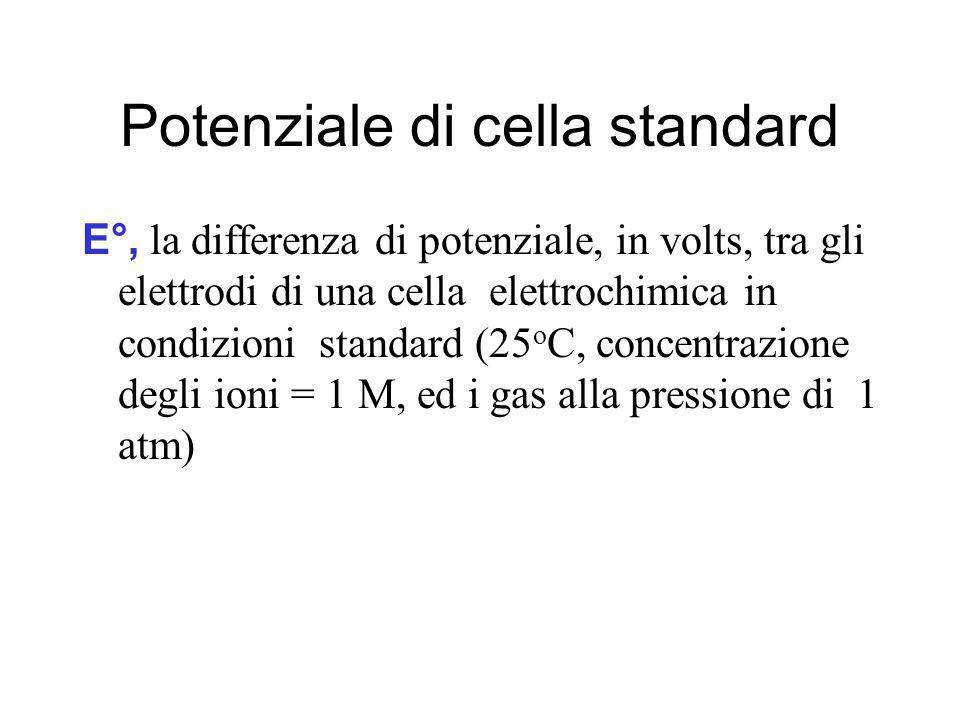regole delle celle elettrochimiche 1.All'anodo gli elettroni sono prodotti dall'ossidazione.