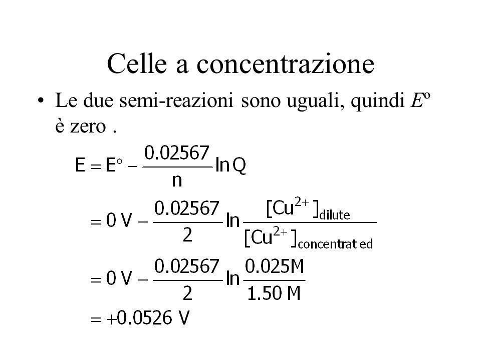 Celle a concentrazione una cella il cui potenziale dipende solo da differenze di concentrazione.