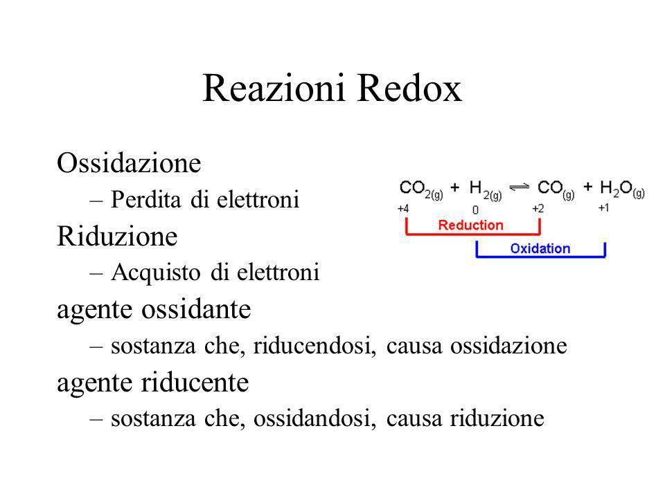 Reazioni Redox Ossidazione –Perdita di elettroni Riduzione –Acquisto di elettroni agente ossidante –sostanza che, riducendosi, causa ossidazione agente riducente –sostanza che, ossidandosi, causa riduzione