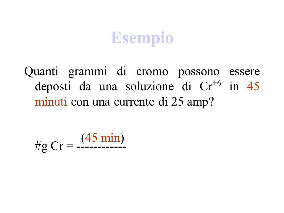 Aspetti quantitativi dell'elettrolisi 1 coulomb = 1 amp sec 1 mole e - = 96,500 coulombs N° mol e - =Corrente(C/s)x tempo x1 mol e - / 96,500 = Amp x sec /96.500