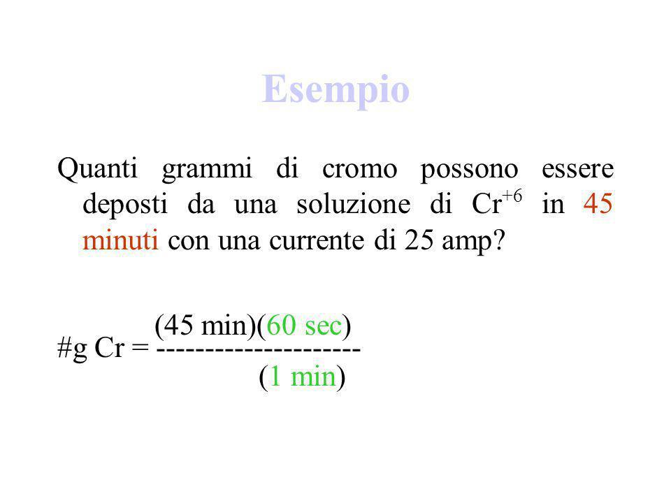 Esempio Quanti grammi di cromo possono essere deposti da una soluzione di Cr +6 in 45 minuti con una currente di 25 amp.