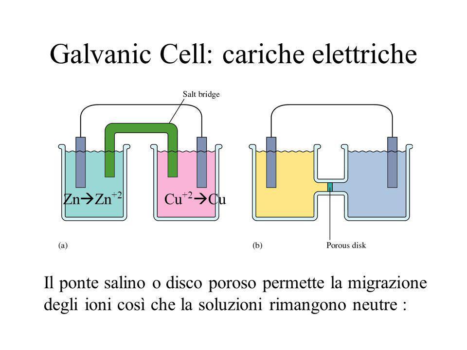 Galvanic Cell: cariche elettriche Il ponte salino o disco poroso permette la migrazione degli ioni così che la soluzioni rimangono neutre : Zn  Zn +2 Cu +2  Cu