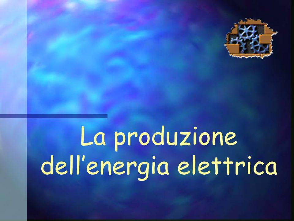 La produzione dell'energia elettrica