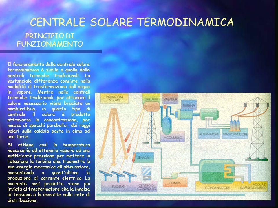 CENTRALE SOLARE FOTOVOLTAICA PRINCIPIO DI FUNZIONAMENTO Il funzionamento delle centrali fotovoltaiche é basato sulla conversione diretta dell energia luminosa in elettrica senza l uso del vapore acqueo.