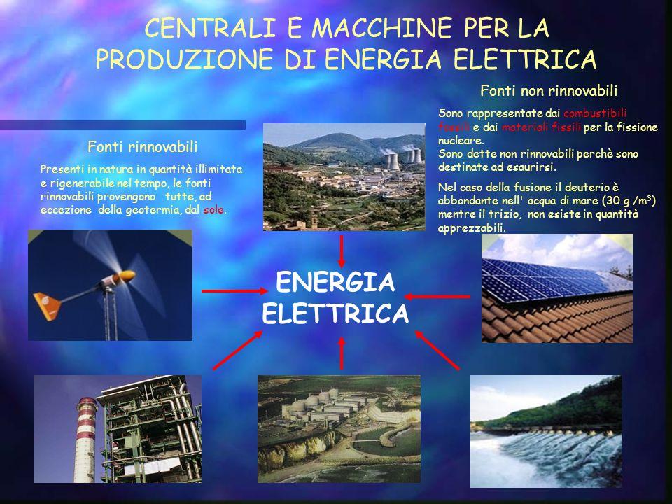 CENTRALI E MACCHINE PER LA PRODUZIONE DI ENERGIA ELETTRICA ENERGIA ELETTRICA Fonti rinnovabili Presenti in natura in quantità illimitata e rigenerabile nel tempo, le fonti rinnovabili provengono tutte, ad eccezione della geotermia, dal sole.
