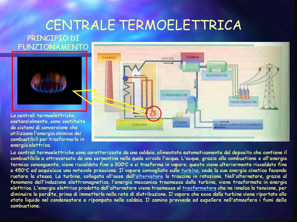 CENTRALE TERMOELETTRICA PRINCIPIO DI FUNZIONAMENTO Le centrali termoelettriche sono caratterizzate da una caldaia, alimentata automaticamente dal deposito che contiene il combustibile e attraversata da una serpentina nella quale circola l acqua.
