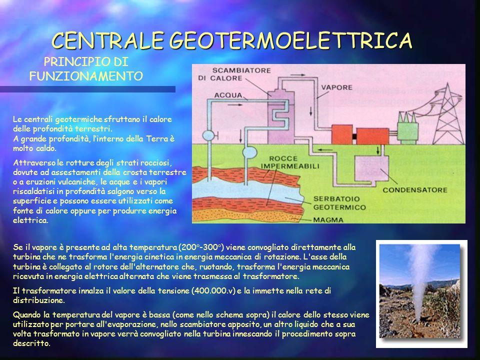 CENTRALE GEOTERMOELETTRICA PRINCIPIO DI FUNZIONAMENTO Le centrali geotermiche sfruttano il calore delle profondità terrestri.