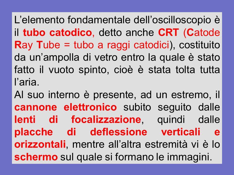 L'elemento fondamentale dell'oscilloscopio è il tubo catodico, detto anche CRT (Catode Ray Tube = tubo a raggi catodici), costituito da un'ampolla di