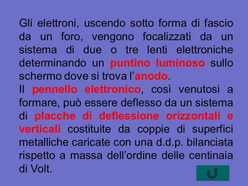 Gli elettroni, uscendo sotto forma di fascio da un foro, vengono focalizzati da un sistema di due o tre lenti elettroniche determinando un puntino lum