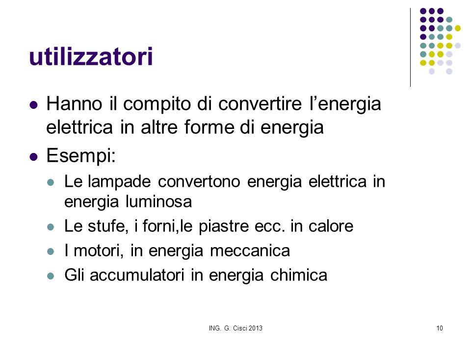 ING. G. Cisci 201310 utilizzatori Hanno il compito di convertire l'energia elettrica in altre forme di energia Esempi: Le lampade convertono energia e
