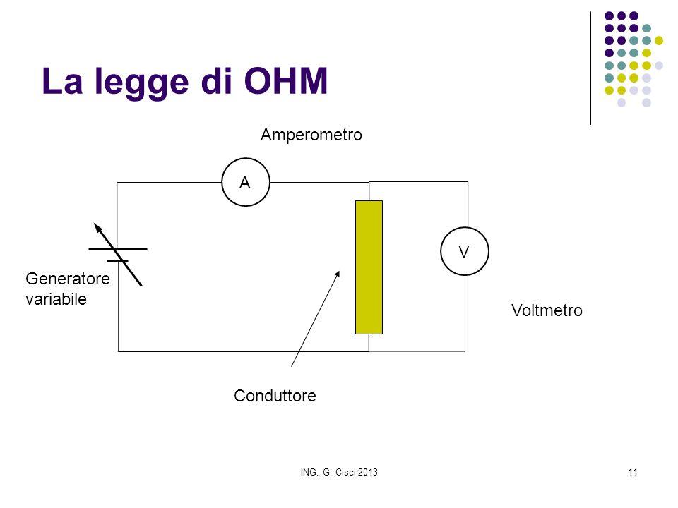 ING. G. Cisci 201311 La legge di OHM A V Voltmetro Conduttore Generatore variabile Amperometro
