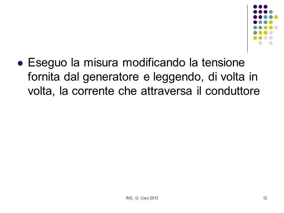 ING. G. Cisci 201312 Eseguo la misura modificando la tensione fornita dal generatore e leggendo, di volta in volta, la corrente che attraversa il cond