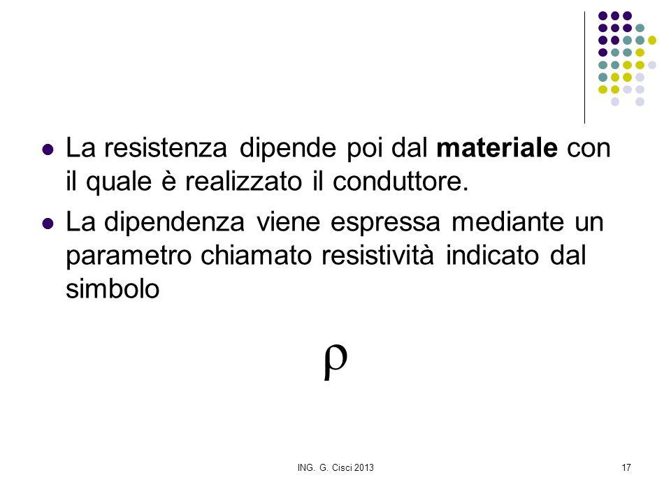 ING. G. Cisci 201317 La resistenza dipende poi dal materiale con il quale è realizzato il conduttore. La dipendenza viene espressa mediante un paramet