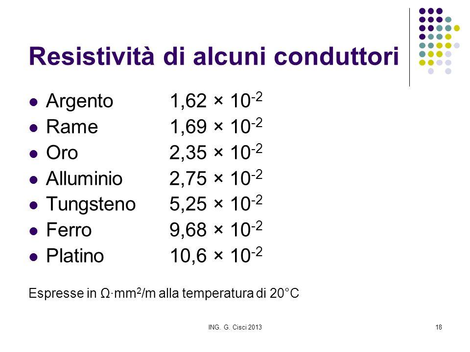 ING. G. Cisci 201318 Resistività di alcuni conduttori Argento1,62 × 10 -2 Rame1,69 × 10 -2 Oro2,35 × 10 -2 Alluminio2,75 × 10 -2 Tungsteno5,25 × 10 -2