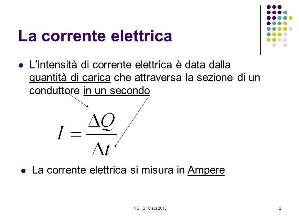 ING. G. Cisci 20132 La corrente elettrica L'intensità di corrente elettrica è data dalla quantità di carica che attraversa la sezione di un conduttore