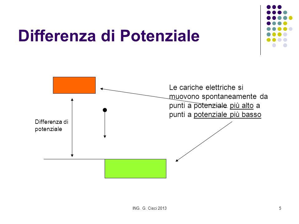 ING. G. Cisci 20135 Differenza di Potenziale Le cariche elettriche si muovono spontaneamente da punti a potenziale più alto a punti a potenziale più b