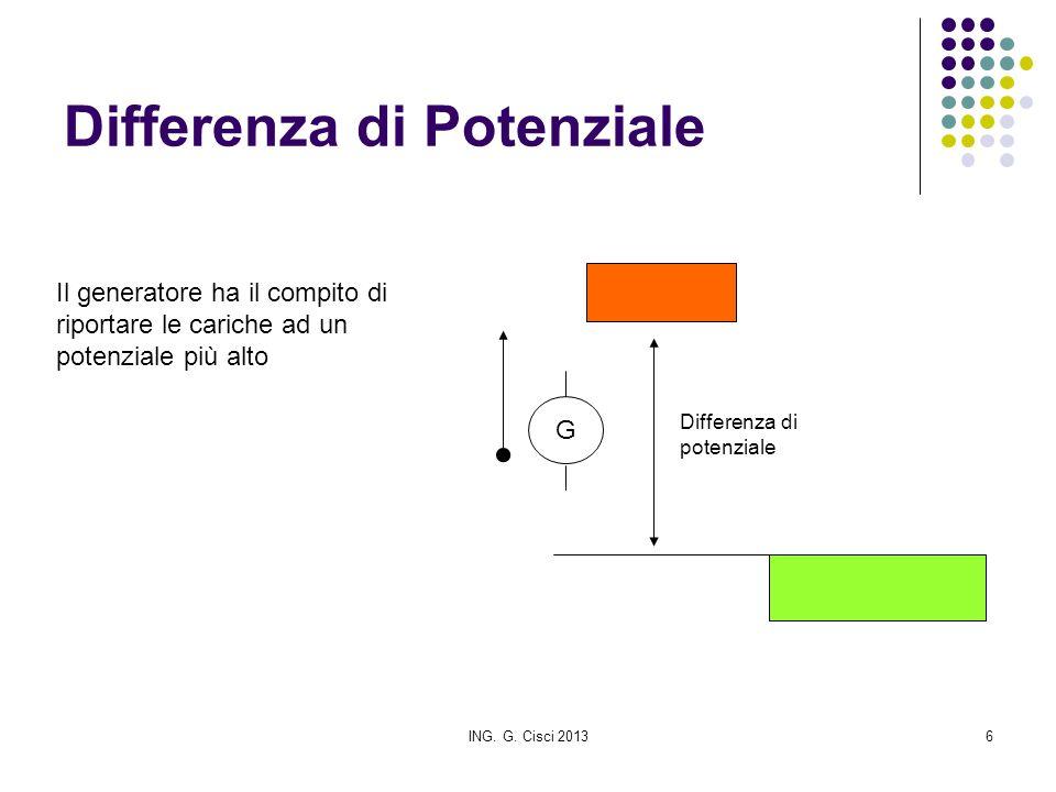 ING. G. Cisci 20136 Differenza di Potenziale Il generatore ha il compito di riportare le cariche ad un potenziale più alto Differenza di potenziale G