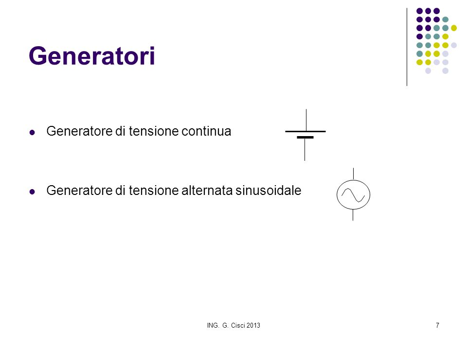 ING. G. Cisci 20137 Generatori Generatore di tensione continua Generatore di tensione alternata sinusoidale