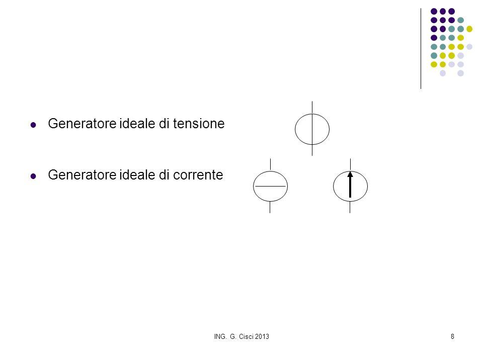 ING. G. Cisci 20139 Il circuito elettrico Formato da Generatori Conduttori Utilizzatori G