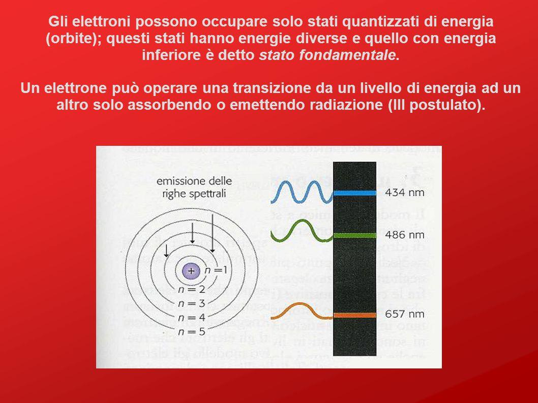 Gli elettroni possono occupare solo stati quantizzati di energia (orbite); questi stati hanno energie diverse e quello con energia inferiore è detto s