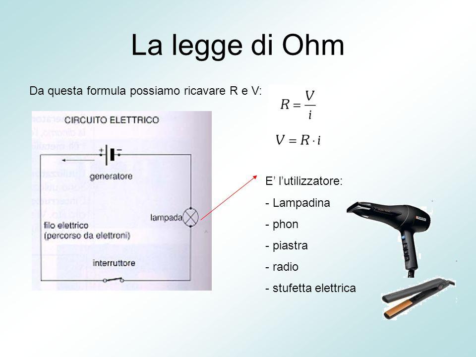 La legge di Ohm Da questa formula possiamo ricavare R e V: E' l'utilizzatore: - Lampadina - phon - piastra - radio - stufetta elettrica
