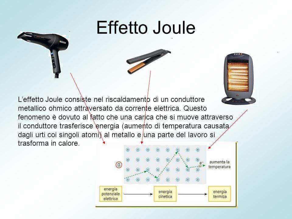 Effetto Joule In pratica, in un qualsiasi conduttore percorso da corrente si sviluppa calore, la cui misura si ricava dalla seguente formula, dove Q è la quantità di calore sviluppato in un ilo conduttore di resistenza R, percorso da corrente di intensità i, in un certo tempo t: Nel SI, il calore Q si misura in joule e 1 joule è uguale a 0,24 · 10 -3 kcal.
