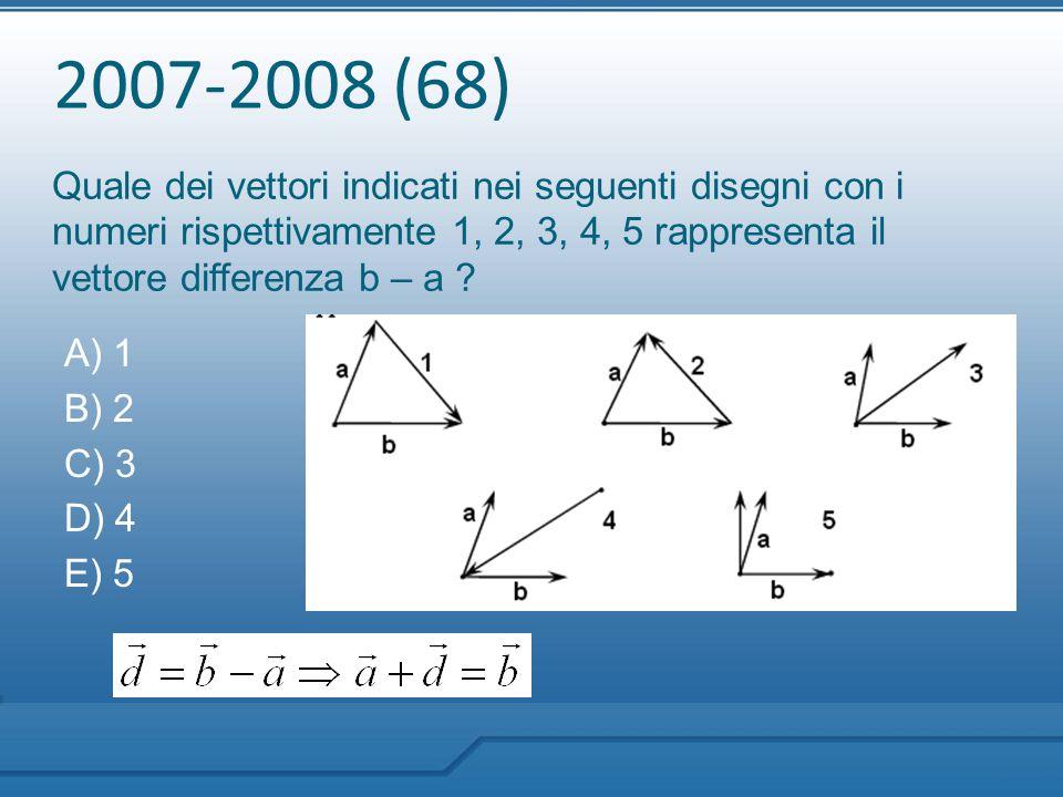 2007-2008 (68) Quale dei vettori indicati nei seguenti disegni con i numeri rispettivamente 1, 2, 3, 4, 5 rappresenta il vettore differenza b – a ? A)