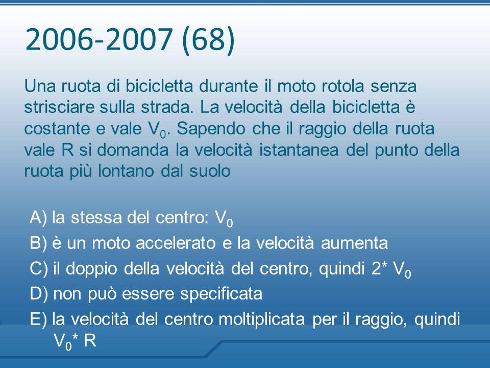 2006-2007 (68) Una ruota di bicicletta durante il moto rotola senza strisciare sulla strada. La velocità della bicicletta è costante e vale V 0. Sapen
