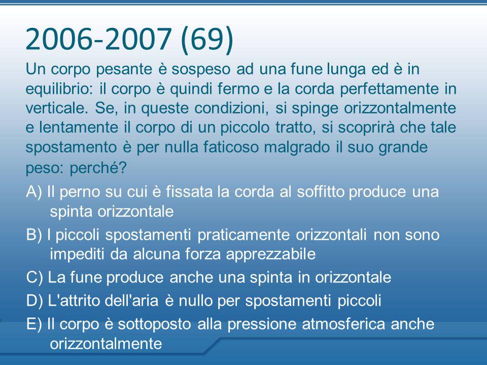 2006-2007 (69) Un corpo pesante è sospeso ad una fune lunga ed è in equilibrio: il corpo è quindi fermo e la corda perfettamente in verticale. Se, in