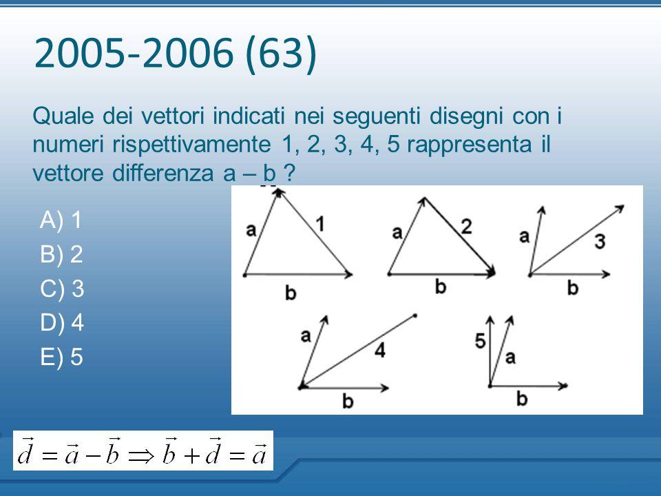 2005-2006 (63) Quale dei vettori indicati nei seguenti disegni con i numeri rispettivamente 1, 2, 3, 4, 5 rappresenta il vettore differenza a – b ? A)