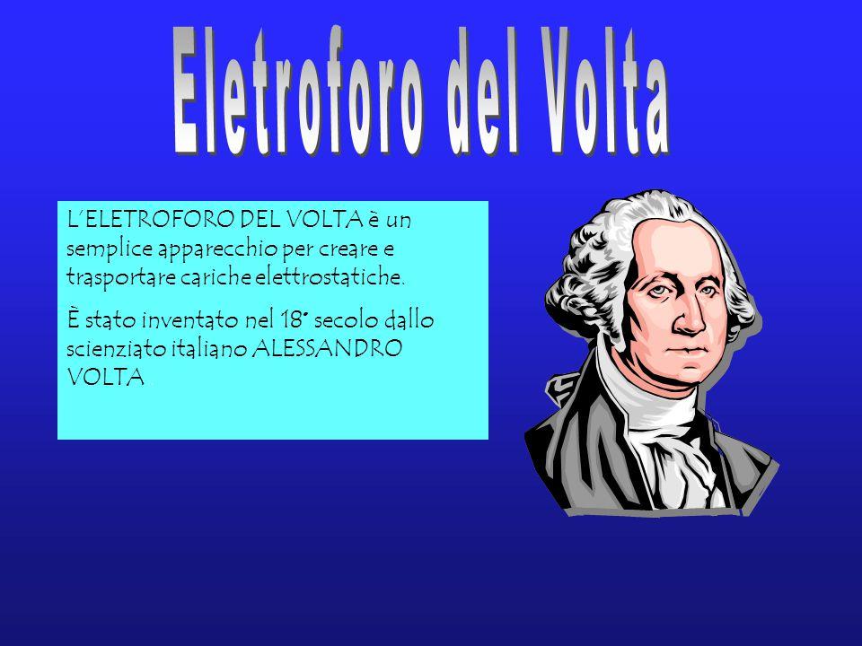 L'ELETROFORO DEL VOLTA è un semplice apparecchio per creare e trasportare cariche elettrostatiche.