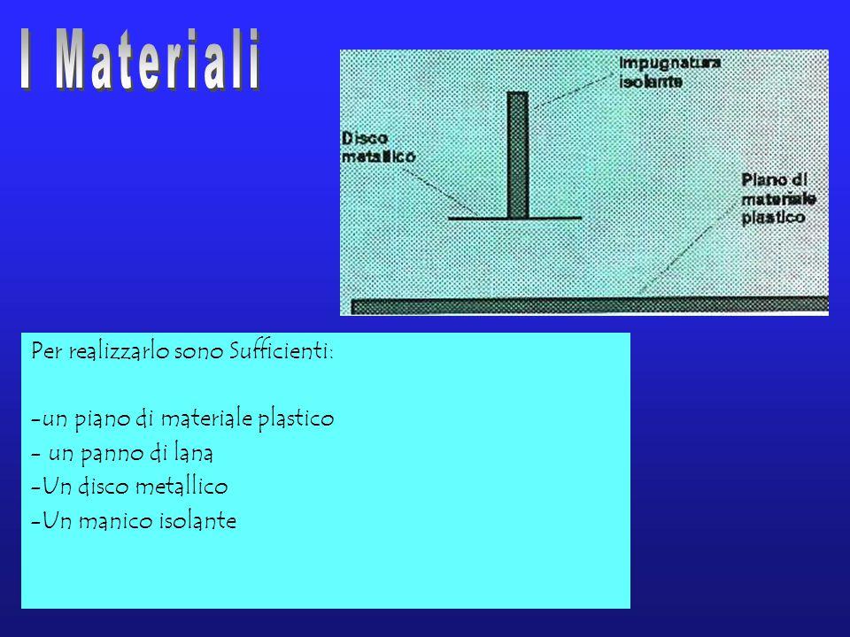 Per realizzarlo sono Sufficienti: -u-un piano di materiale plastico - u- un panno di lana -U-Un disco metallico -U-Un manico isolante