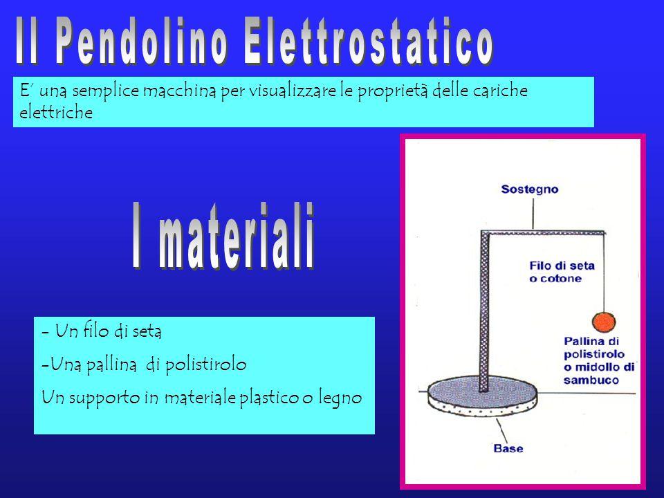 E' una semplice macchina per visualizzare le proprietà delle cariche elettriche - Un filo di seta -Una pallina di polistirolo Un supporto in materiale plastico o legno