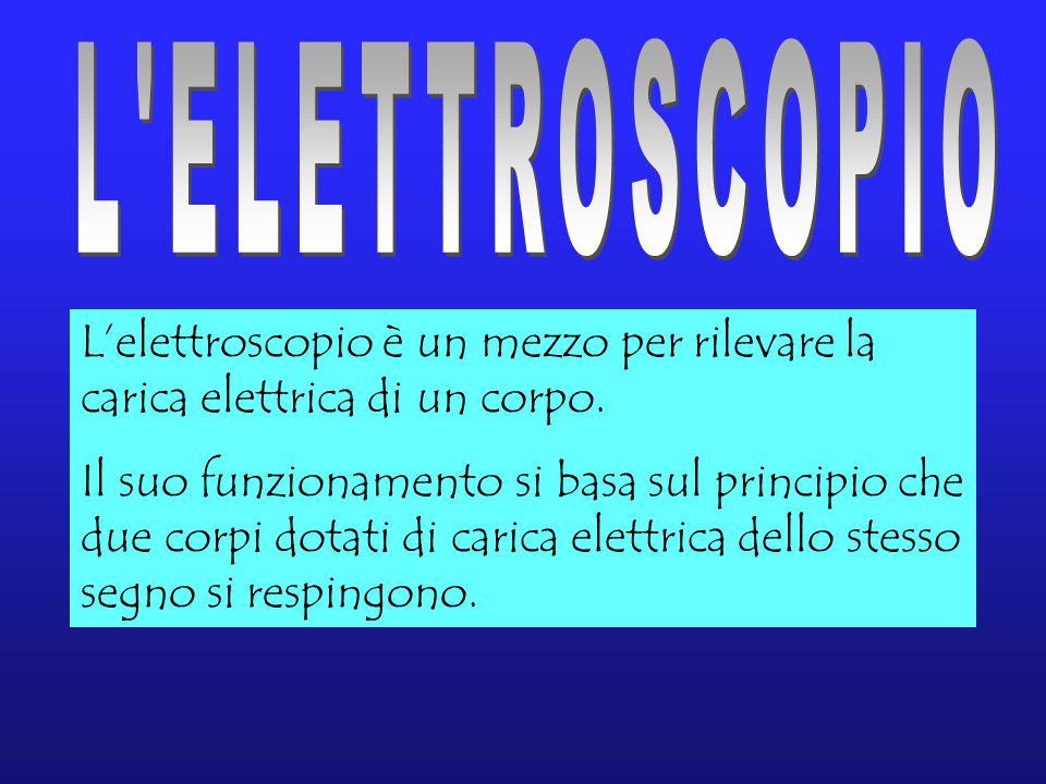 L'elettroscopio è un mezzo per rilevare la carica elettrica di un corpo.