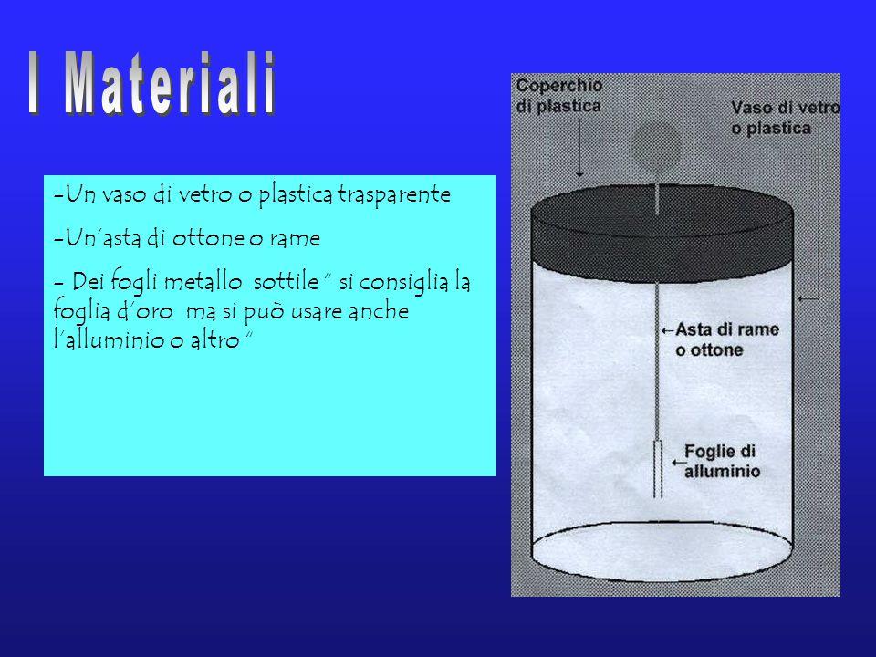-Un vaso di vetro o plastica trasparente -Un'asta di ottone o rame - Dei fogli metallo sottile si consiglia la foglia d'oro ma si può usare anche l'alluminio o altro