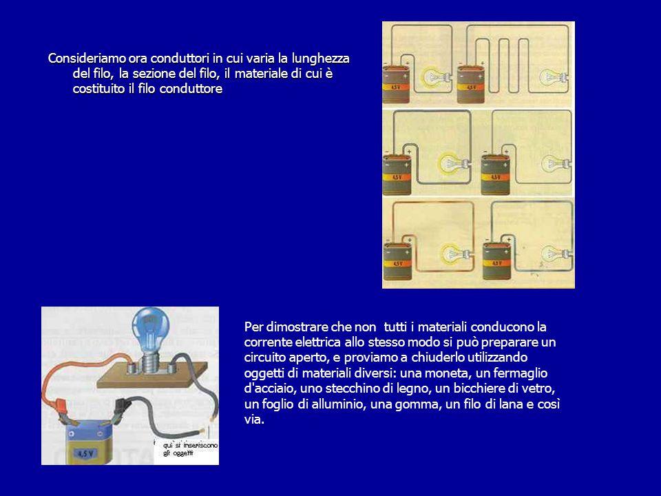 Consideriamo ora conduttori in cui varia la lunghezza del filo, la sezione del filo, il materiale di cui è costituito il filo conduttore Per dimostrar