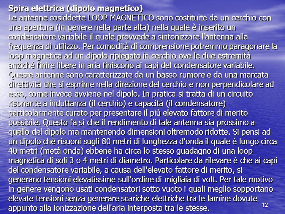 12 Spira elettrica (dipolo magnetico) Le antenne cosiddette LOOP MAGNETICO sono costituite da un cerchio con una apertura (in genere nella parte alta)