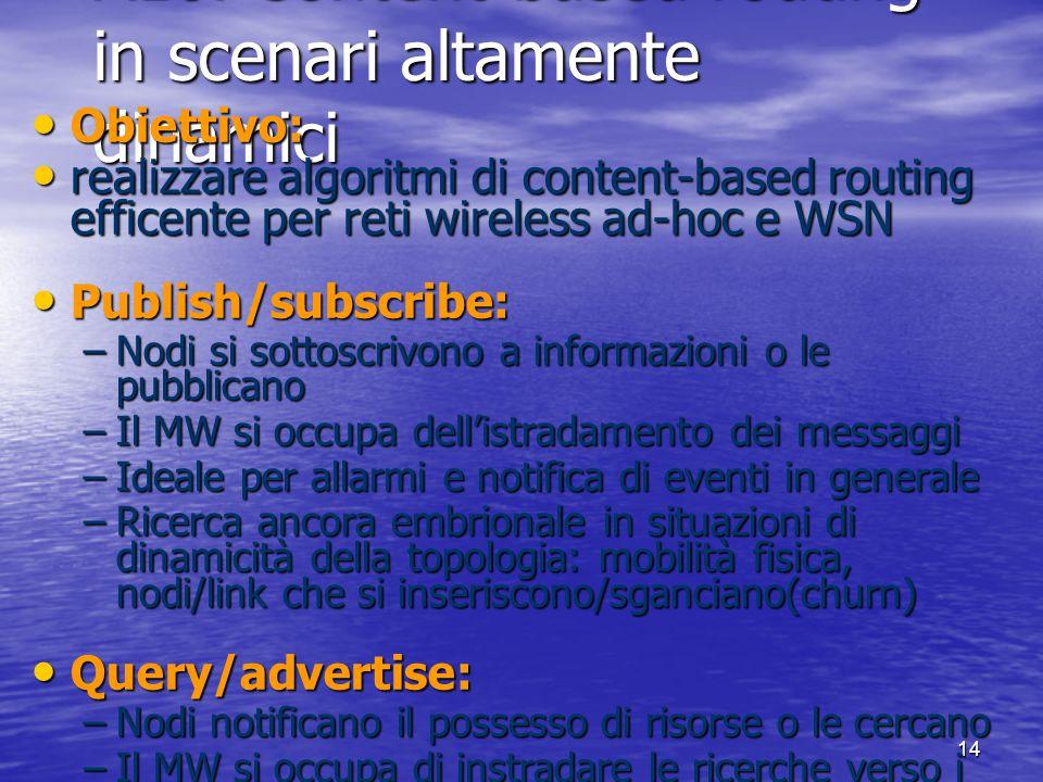 14 A10. Content-based routing in scenari altamente dinamici Obiettivo: Obiettivo: realizzare algoritmi di content-based routing efficente per reti wir