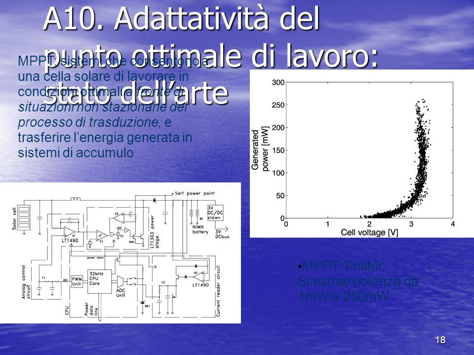 18 A10. Adattatività del punto ottimale di lavoro: stato dell'arte MPPT: PoliMi: Si estrae potenza da 1mW a 250mW MPPT: sistemi che consentono a una c
