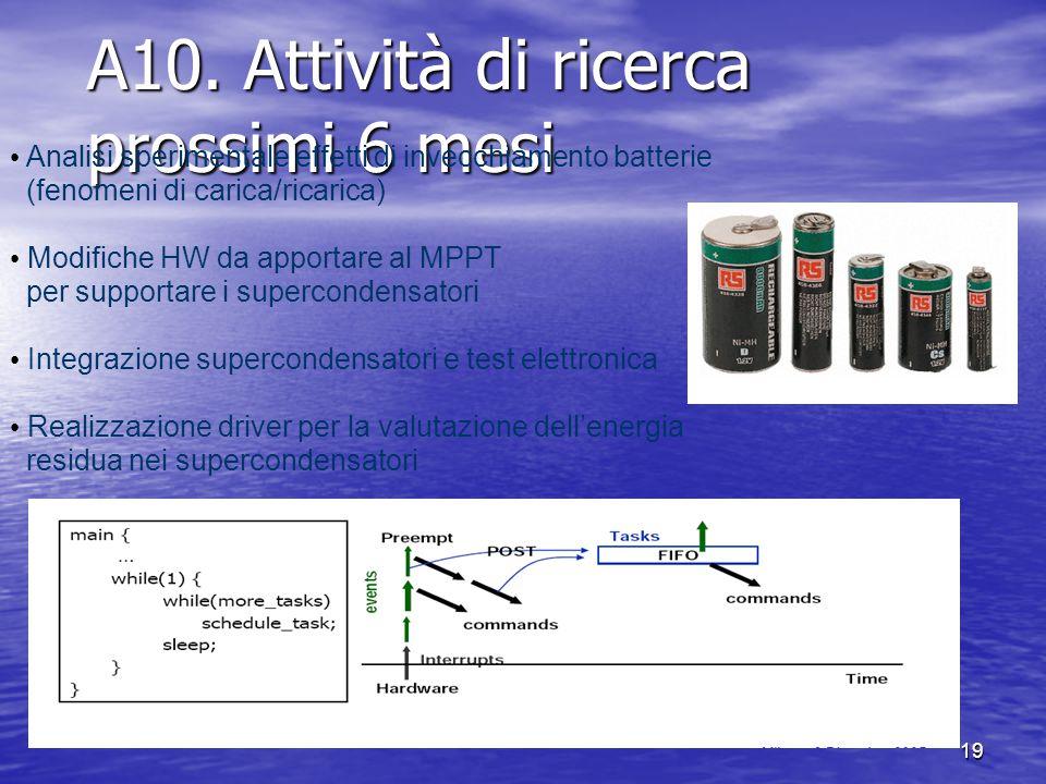 19 A10. Attività di ricerca prossimi 6 mesi Analisi sperimentale effetti di invecchiamento batterie (fenomeni di carica/ricarica) Modifiche HW da appo