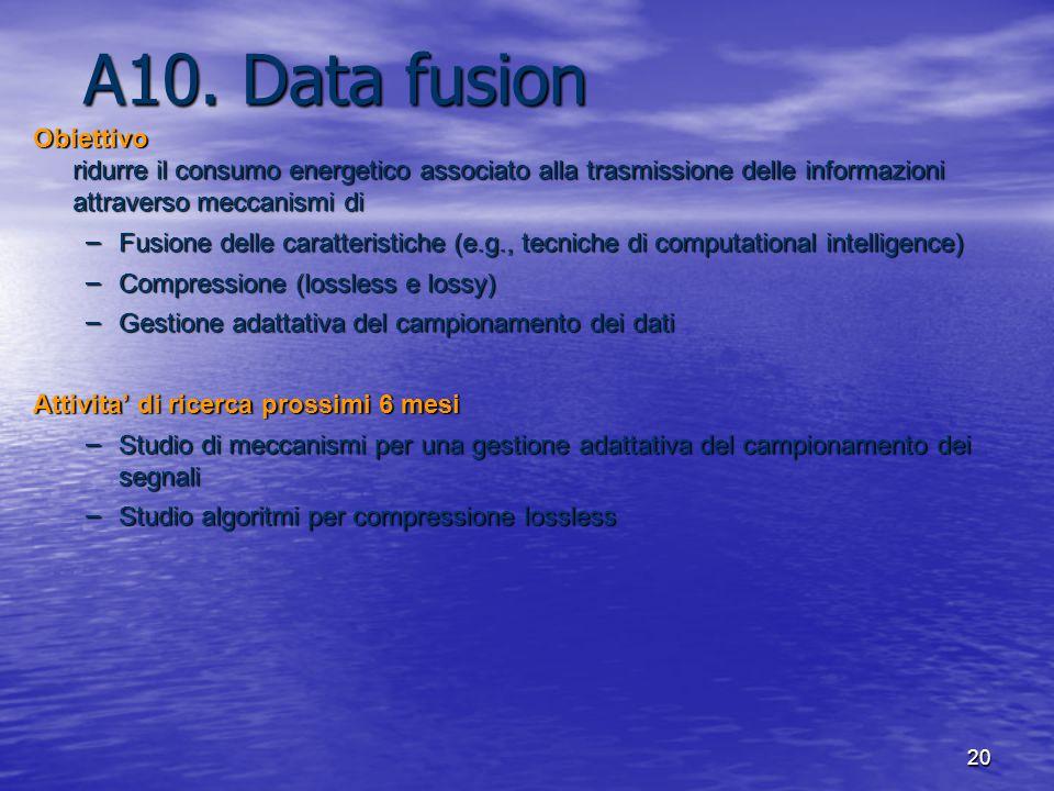 20 A10. Data fusion Obiettivo ridurre il consumo energetico associato alla trasmissione delle informazioni attraverso meccanismi di – Fusione delle ca