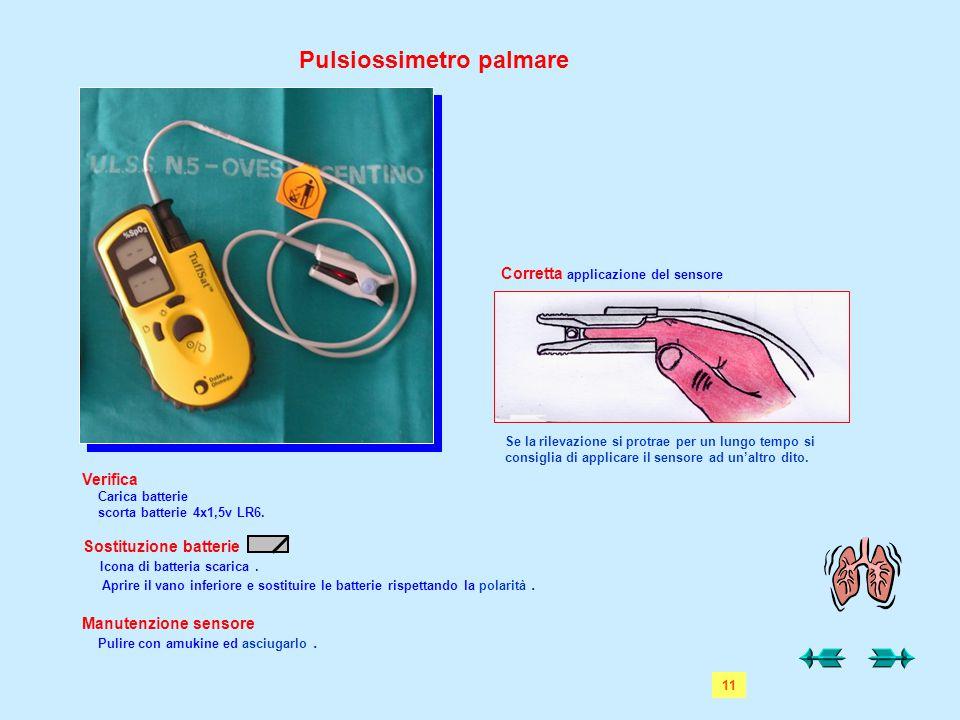 Pulsiossimetro palmare Verifica Carica batterie scorta batterie 4x1,5v LR6. Sostituzione batterie Icona di batteria scarica. Aprire il vano inferiore