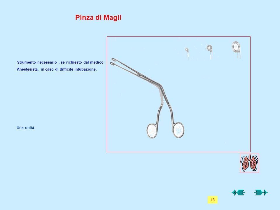 Pinza di Magil Strumento necessario, se richiesto dal medico Anestesista, in caso di difficile intubazione. Una unità 13