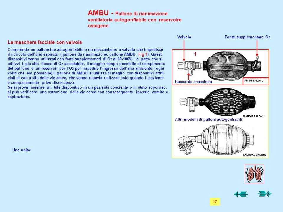 AMBU - Pallone di rianimazione ventilatoria autogonfiabile con reservoire ossigeno Una unità La maschera facciale con valvola Comprende un palloncino