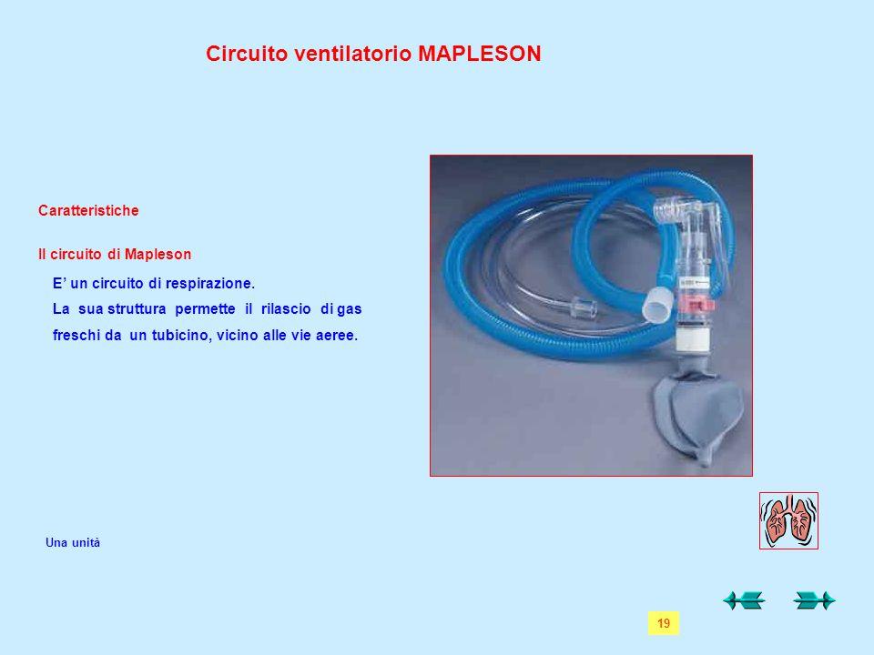 Circuito ventilatorio MAPLESON Caratteristiche Una unità Il circuito di Mapleson E' un circuito di respirazione. La sua struttura permette il rilascio