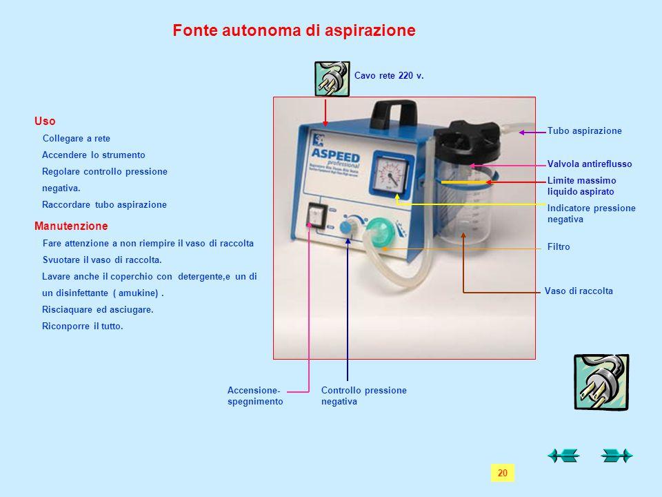 Fonte autonoma di aspirazione Vaso di raccolta Indicatore pressione negativa Filtro Accensione- spegnimento Controllo pressione negativa Uso Collegare