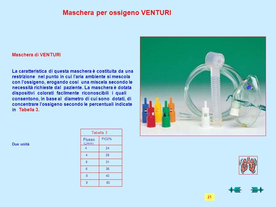 Maschera per ossigeno VENTURI Due unità Flusso (L/min) FIO2% Tabella 3 4 24 4 28 8 31 35 8 40 850 6 La caratteristica di questa maschera è costituita