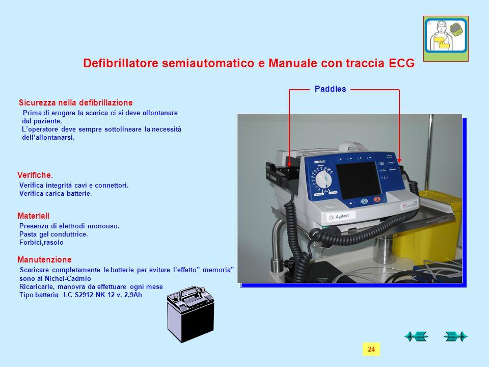 Sicurezza nella defibrillazione Prima di erogare la scarica ci si deve allontanare dal paziente. L'operatore deve sempre sottolineare la necessità del