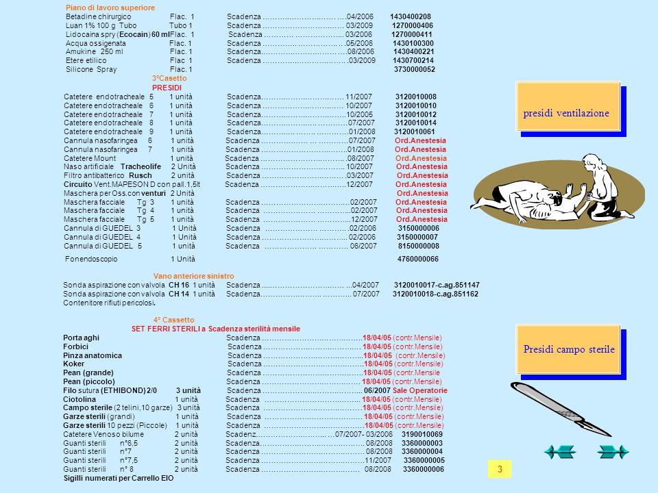 presidi ventilazione Piano di lavoro superiore Betadine chirurgico Flac. 1 Scadenza ………..………………. ….04/2006 1430400208 Luan 1% 100 g Tubo Tubo 1 Scaden