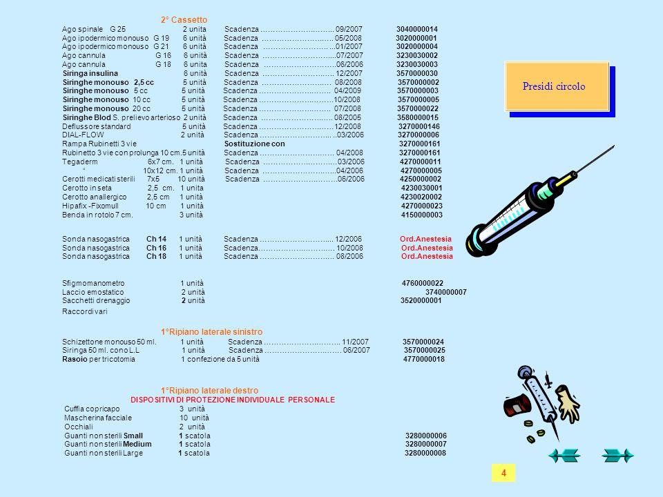 2° Cassetto Ago spinale G 25 2 unita Scadenza ………………………... 09/2007 3040000014 Ago ipodermico monouso G 19 6 unità Scadenza ……………………….. 05/2008 3020000